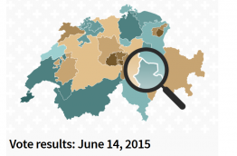 Voting results Switzerland (image: screenshot of swissinfo.ch)